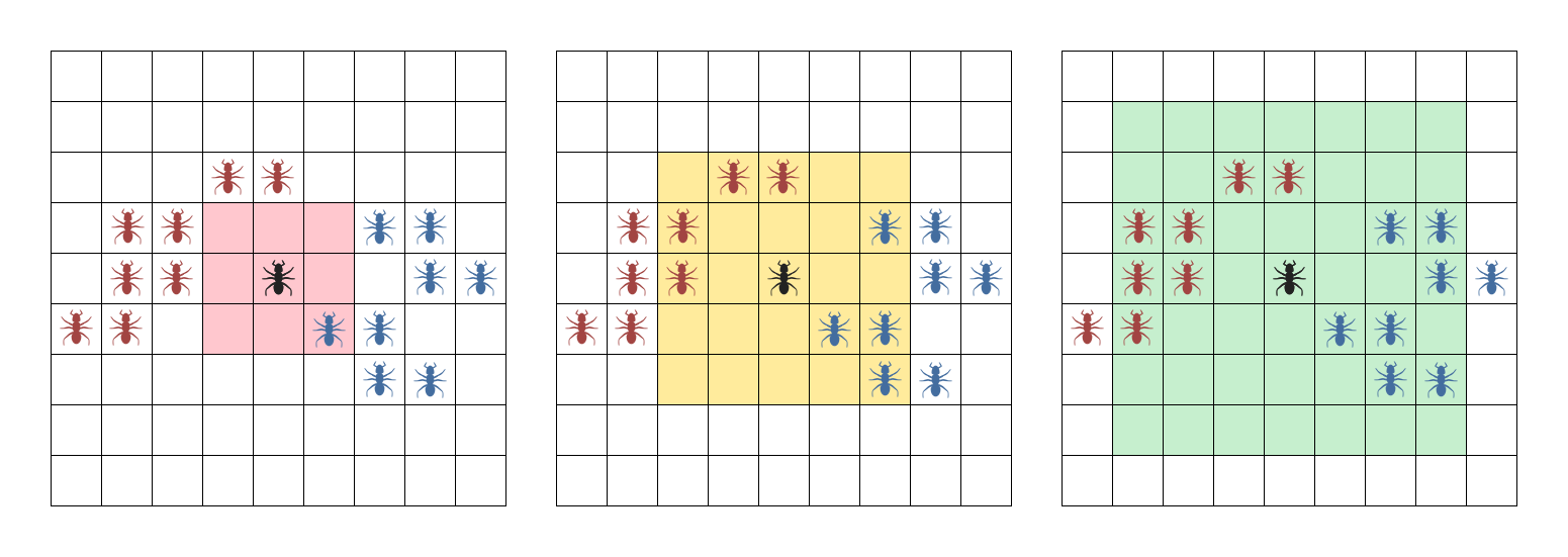 Clustering using Ant Colony Optimization