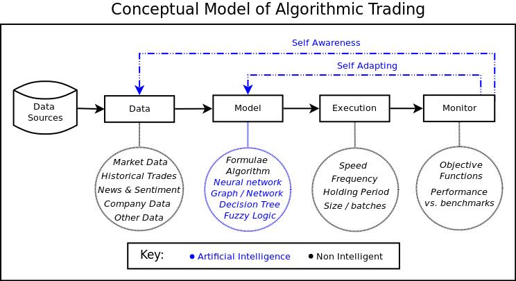Successful Algorithmic Trading Pdf